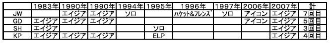 1 table1.jpg